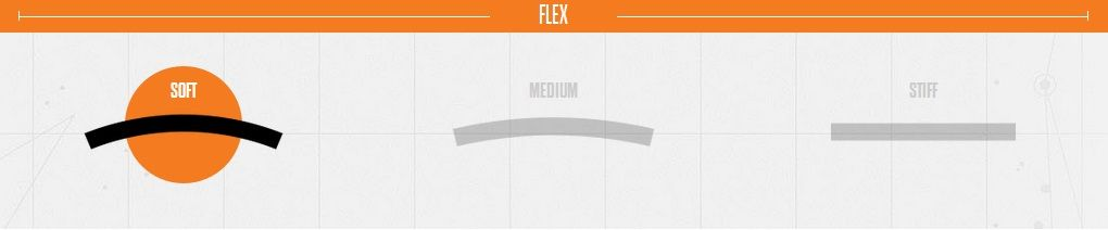 Thirty Two Prion Flex - Wetndry Boardsports